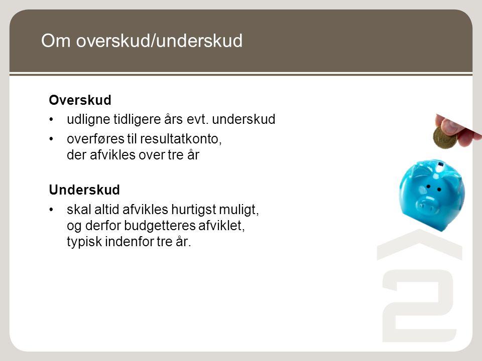 Om overskud/underskud