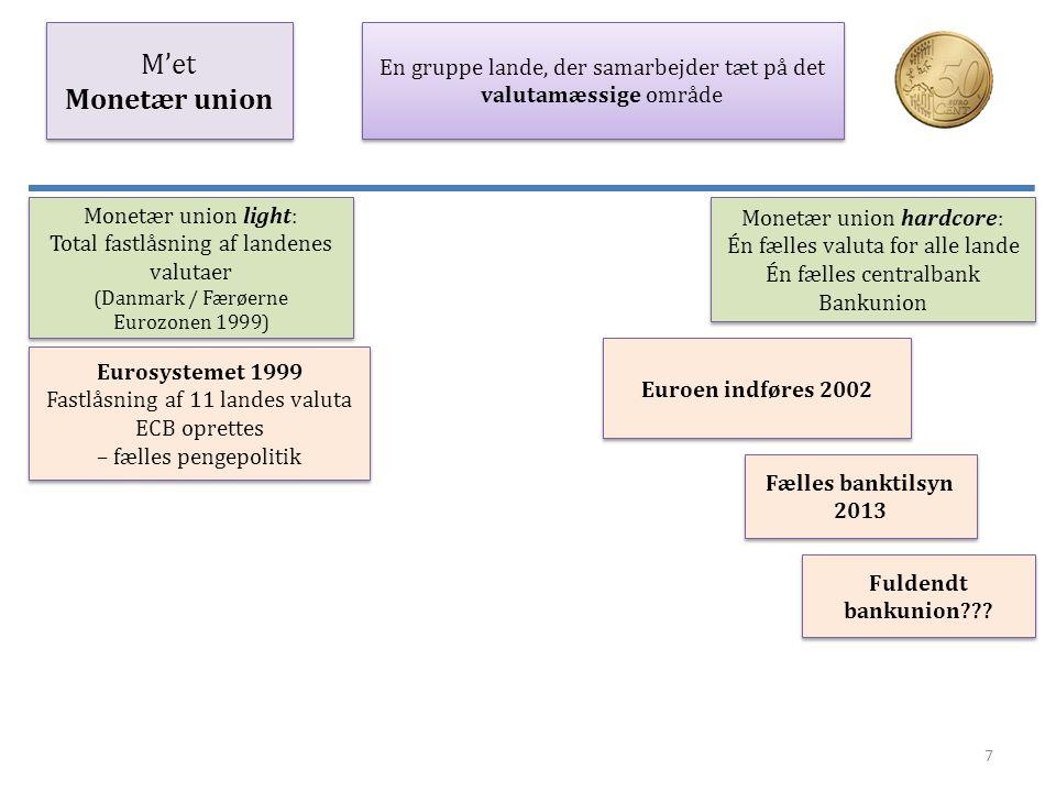 M'et Monetær union. En gruppe lande, der samarbejder tæt på det valutamæssige område. Monetær union light: