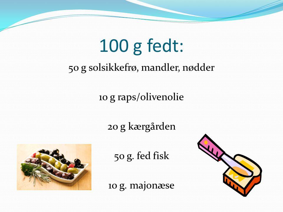 100 g fedt: 50 g solsikkefrø, mandler, nødder 10 g raps/olivenolie 20 g kærgården 50 g.