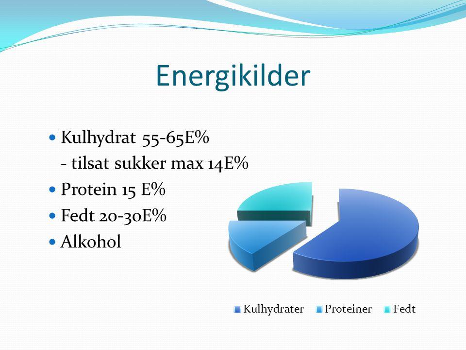 Energikilder Kulhydrat 55-65E% - tilsat sukker max 14E% Protein 15 E%