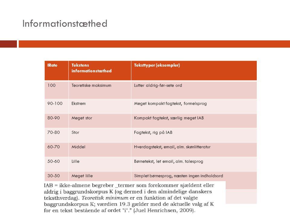 Informationstæthed IRate Tekstens informationstæthed
