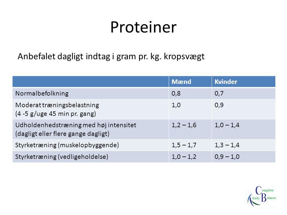 Proteiner Anbefalet dagligt indtag i gram pr. kg. kropsvægt Mænd