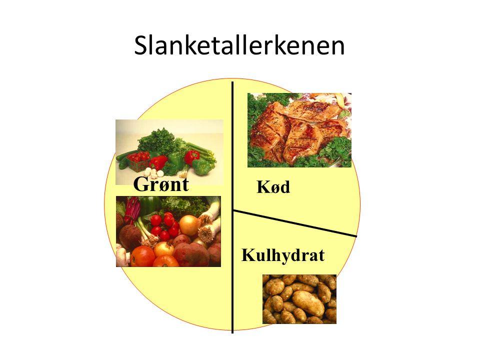 Slanketallerkenen Grønt Kød Kulhydrat