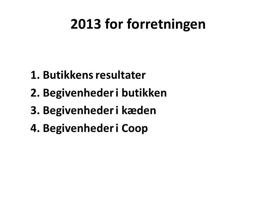 2013 for forretningen 1. Butikkens resultater 2. Begivenheder i butikken 3.