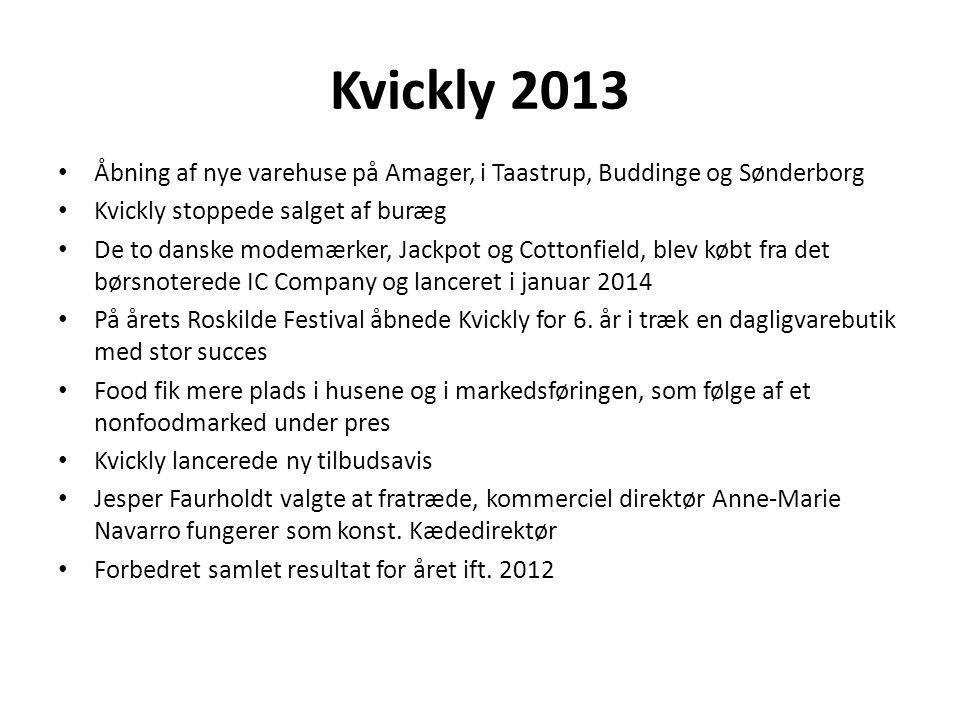 Kvickly 2013 Åbning af nye varehuse på Amager, i Taastrup, Buddinge og Sønderborg. Kvickly stoppede salget af buræg.
