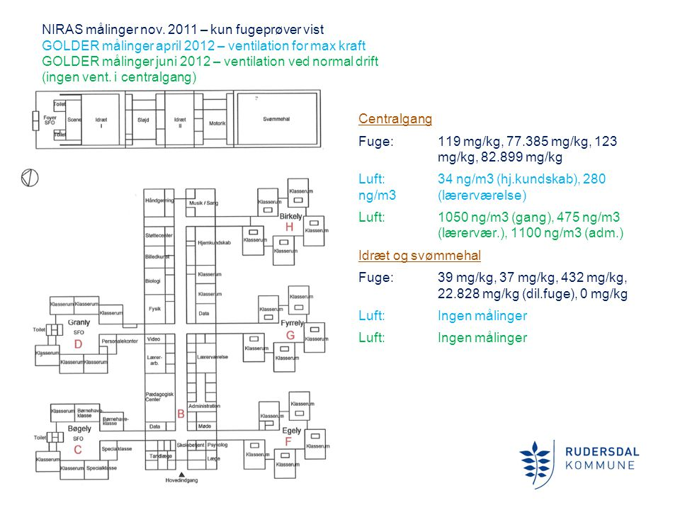 NIRAS målinger nov. 2011 – kun fugeprøver vist