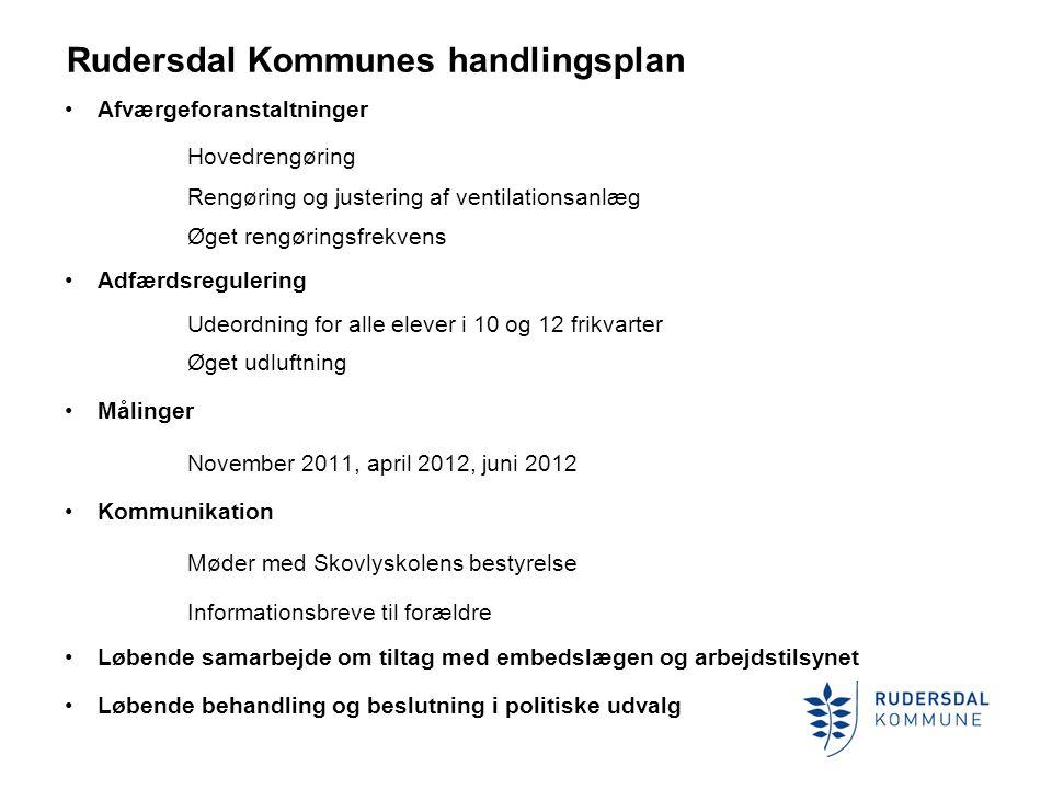 Rudersdal Kommunes handlingsplan