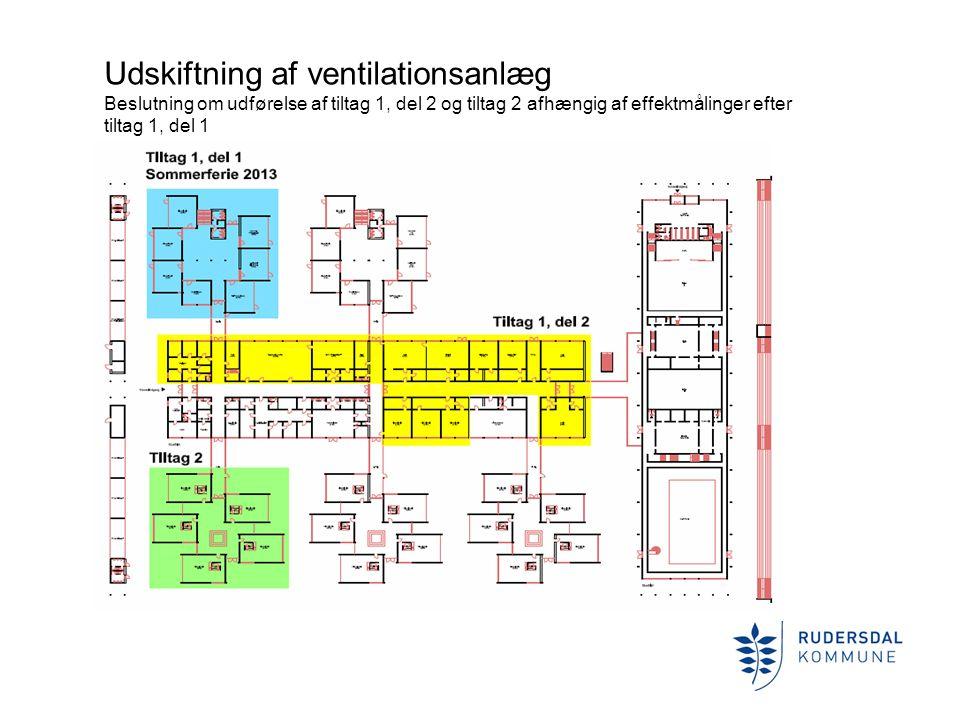 Udskiftning af ventilationsanlæg