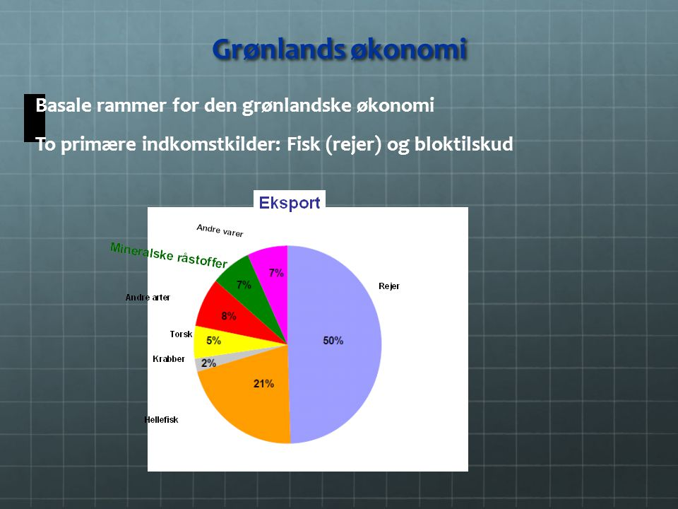 Grønlands økonomi Basale rammer for den grønlandske økonomi