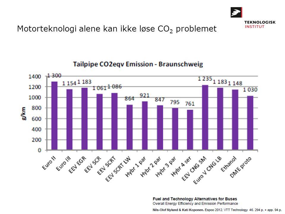 Motorteknologi alene kan ikke løse CO2 problemet