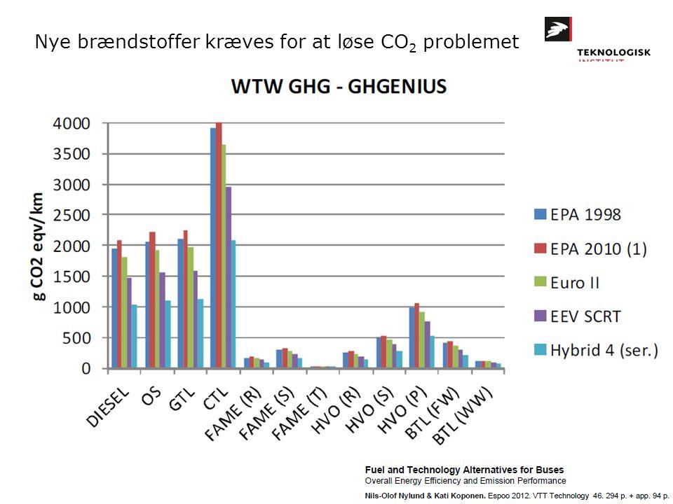 Nye brændstoffer kræves for at løse CO2 problemet