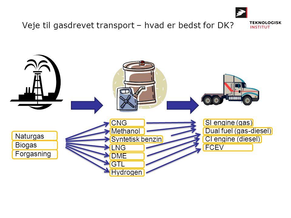 Veje til gasdrevet transport – hvad er bedst for DK