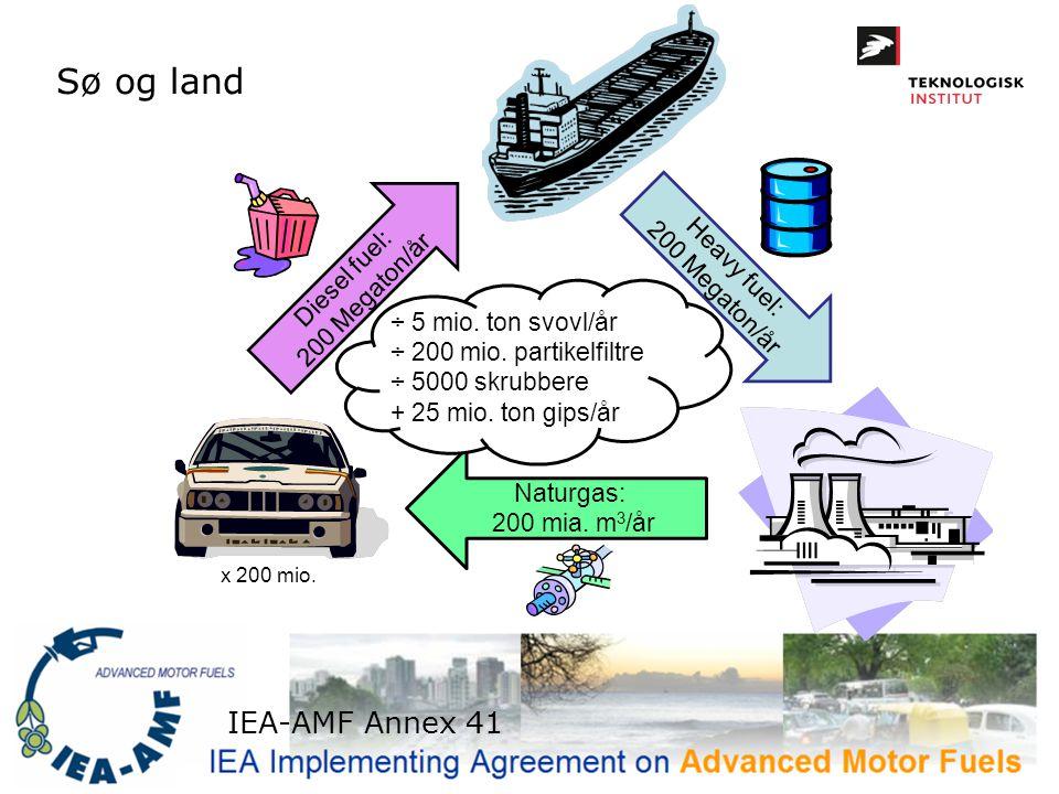Sø og land IEA-AMF Annex 41 Diesel fuel: 200 Megaton/år 200 Megaton/år