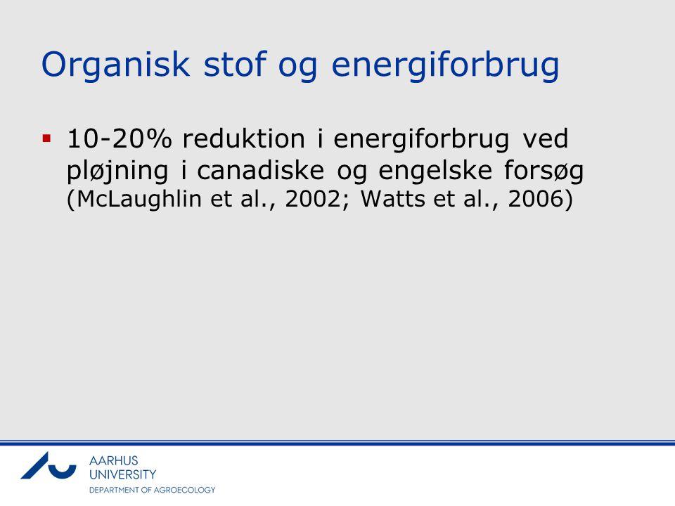 Organisk stof og energiforbrug