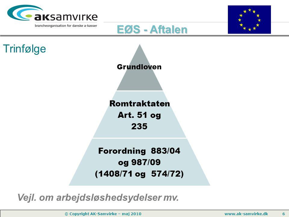 Forordning 883/04 og 987/09 (1408/71 og 574/72)