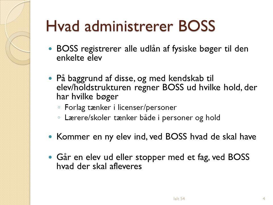 Hvad administrerer BOSS
