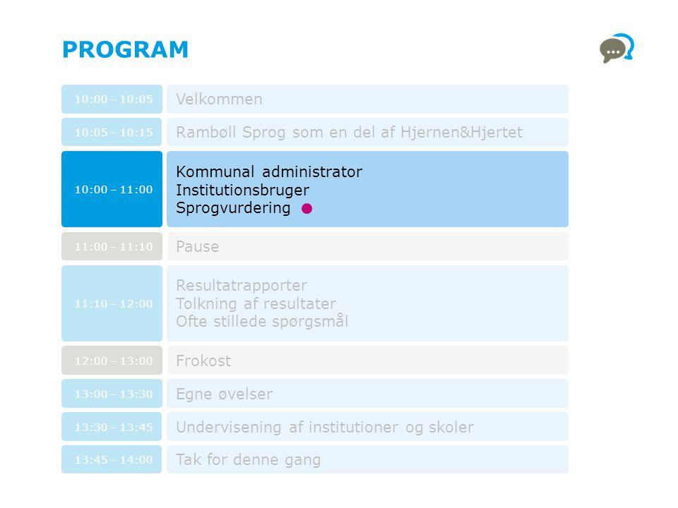 PROGRAM Velkommen Rambøll Sprog som en del af Hjernen&Hjertet