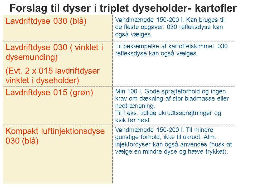 Forslag til dyser i triplet dyseholder- kartofler