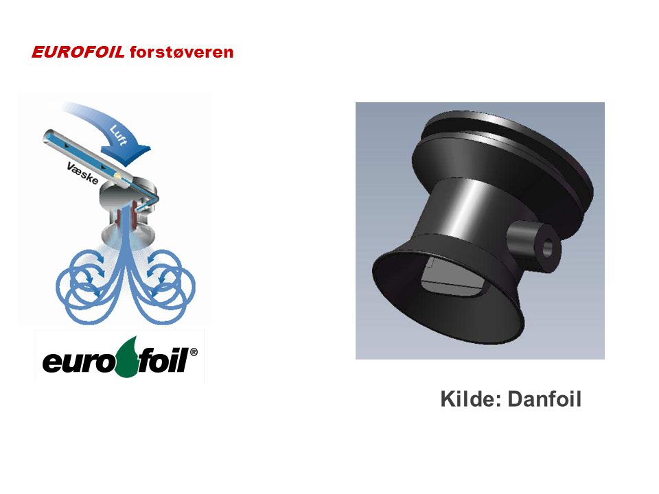 EUROFOIL forstøveren Kilde: Danfoil 1