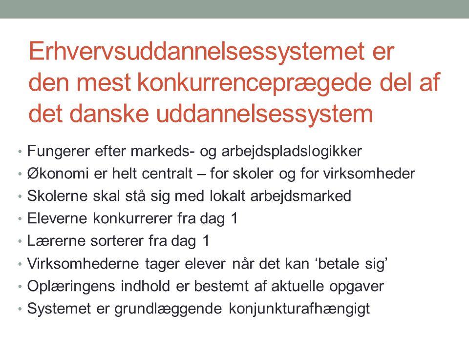 Erhvervsuddannelsessystemet er den mest konkurrenceprægede del af det danske uddannelsessystem