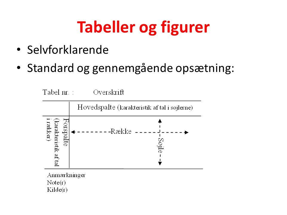 Tabeller og figurer Selvforklarende
