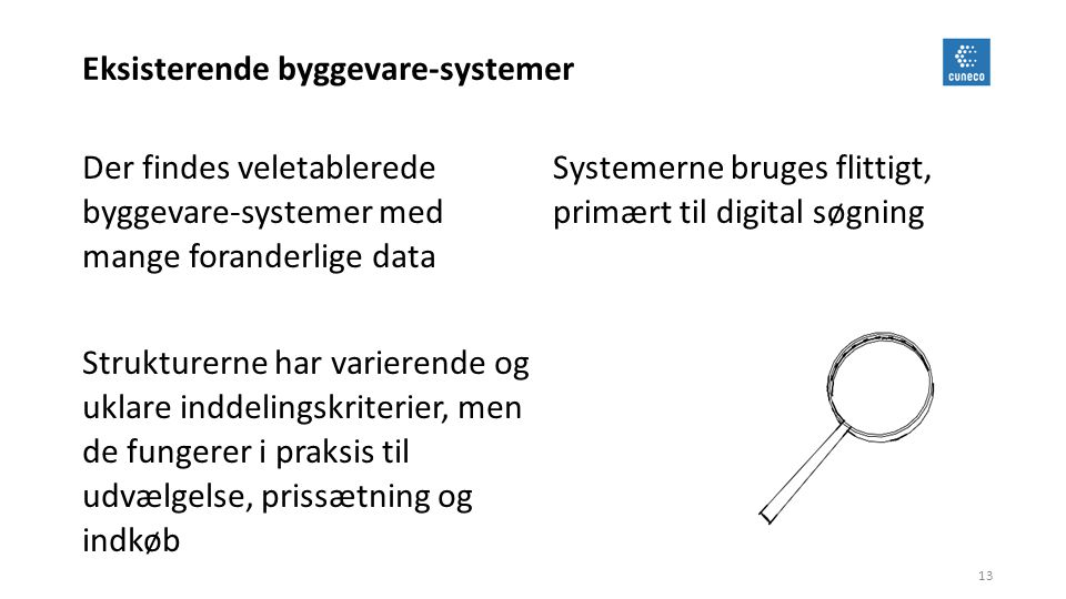 Eksisterende byggevare-systemer