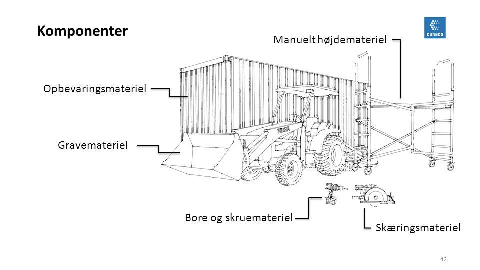 Komponenter Manuelt højdemateriel Opbevaringsmateriel Gravemateriel
