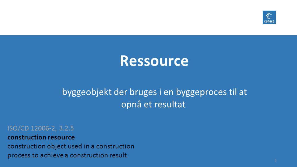 byggeobjekt der bruges i en byggeproces til at opnå et resultat