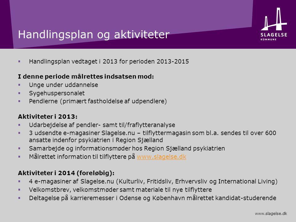 Handlingsplan og aktiviteter