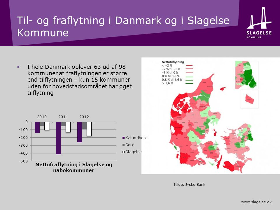 Til- og fraflytning i Danmark og i Slagelse Kommune