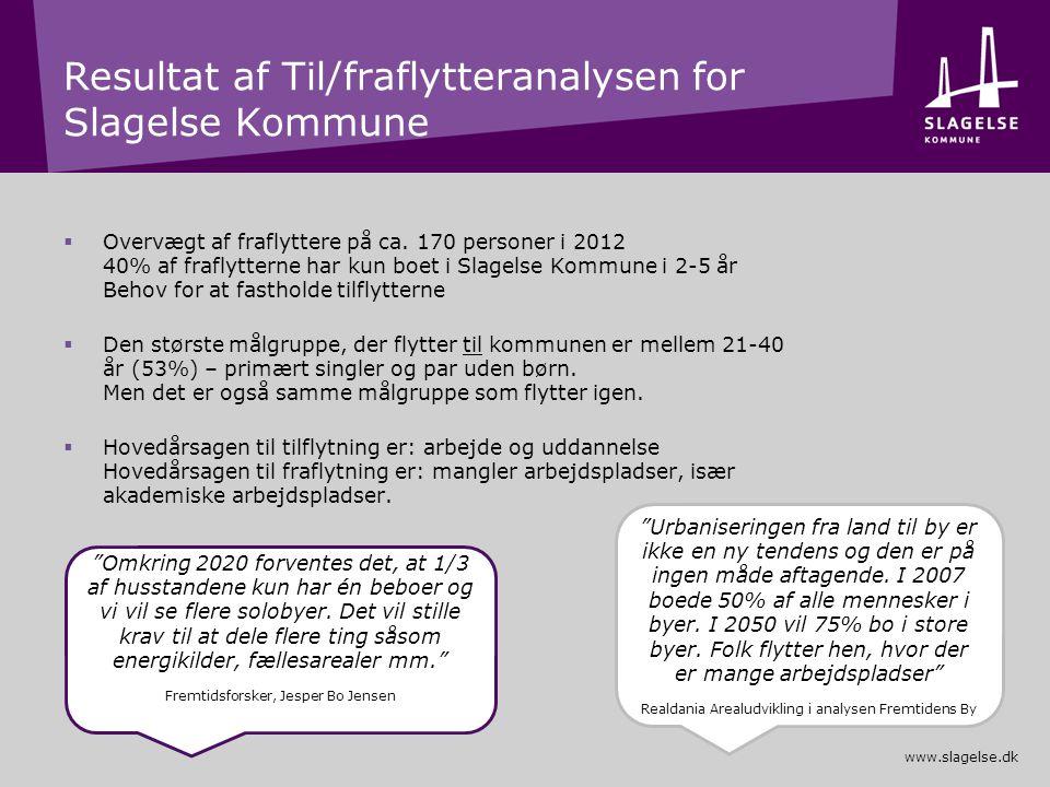 Resultat af Til/fraflytteranalysen for Slagelse Kommune