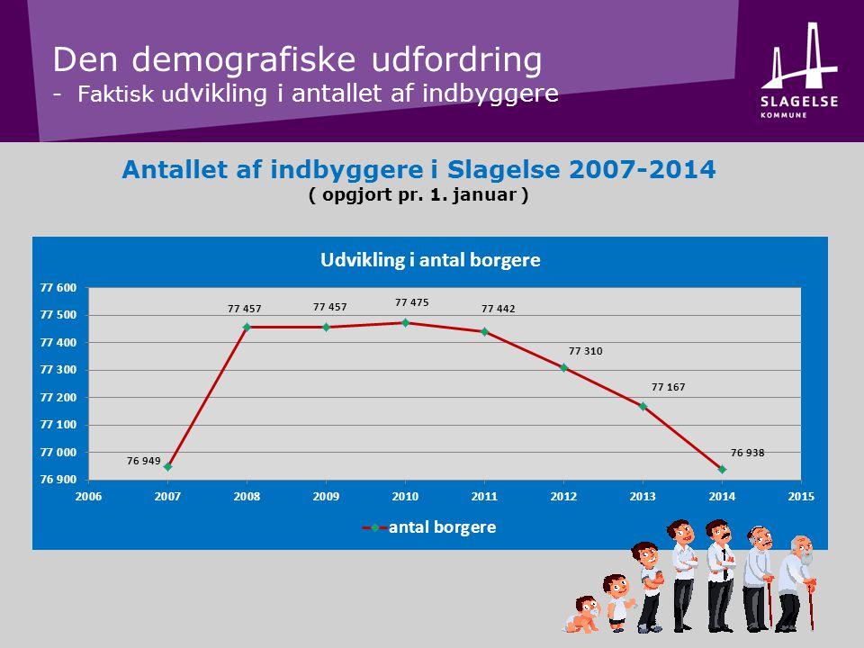 Antallet af indbyggere i Slagelse 2007-2014