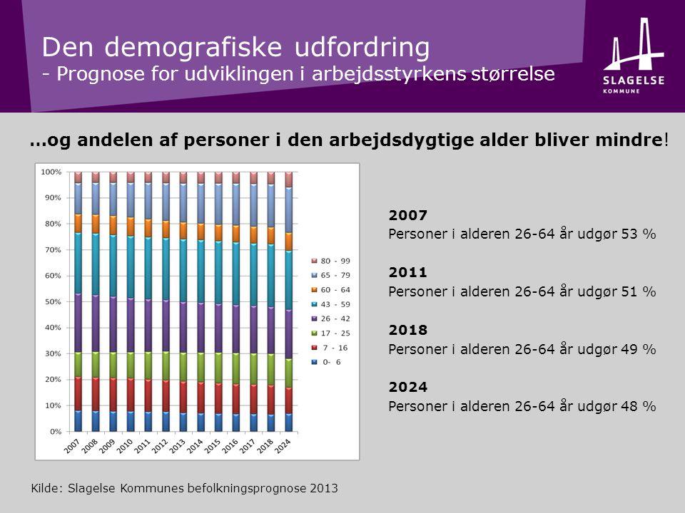 Den demografiske udfordring - Prognose for udviklingen i arbejdsstyrkens størrelse