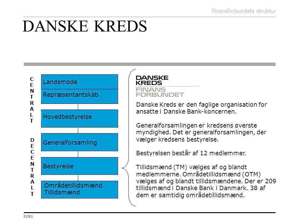 DANSKE KREDS Landsmøde Repræsentantskab