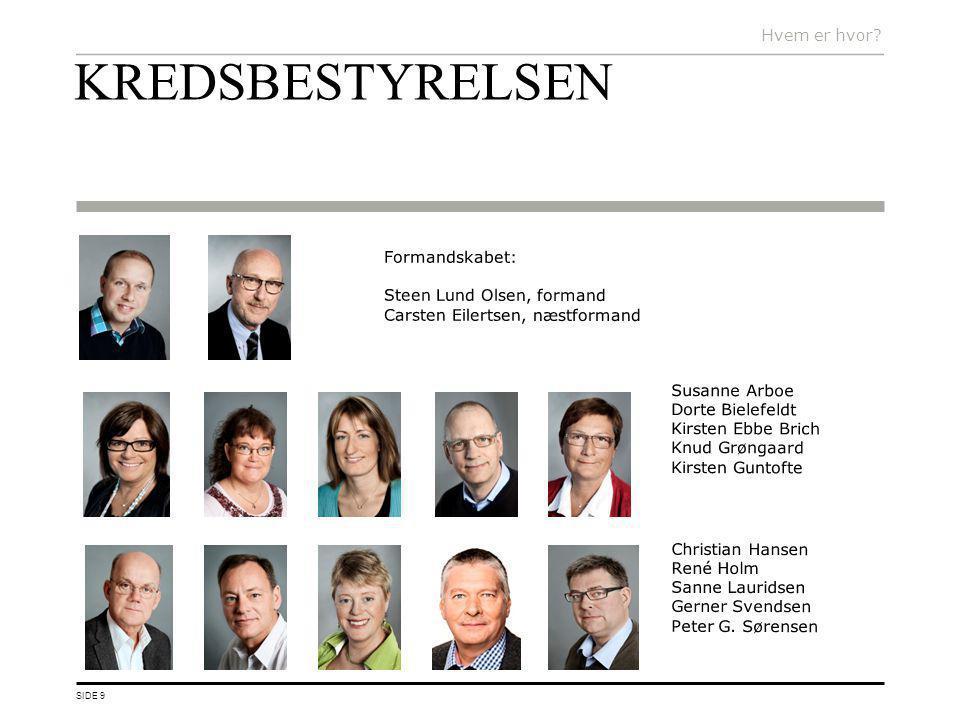 KREDSBESTYRELSEN Hvem er hvor Formandskabet: