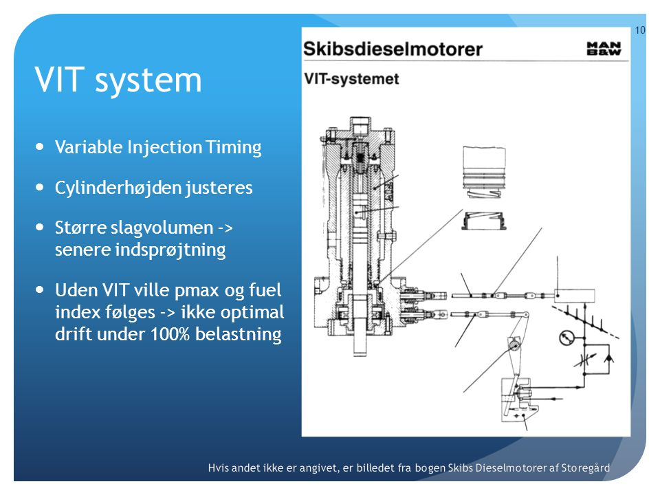 VIT system Variable Injection Timing Cylinderhøjden justeres