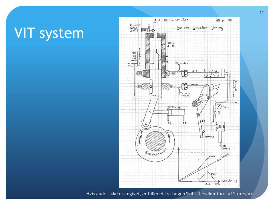VIT system Hvis andet ikke er angivet, er billedet fra bogen Skibs Dieselmotorer af Storegård