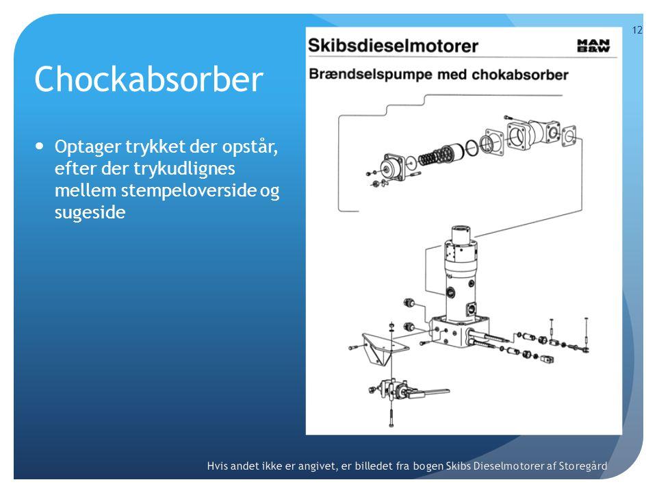 Chockabsorber Optager trykket der opstår, efter der trykudlignes mellem stempeloverside og sugeside.