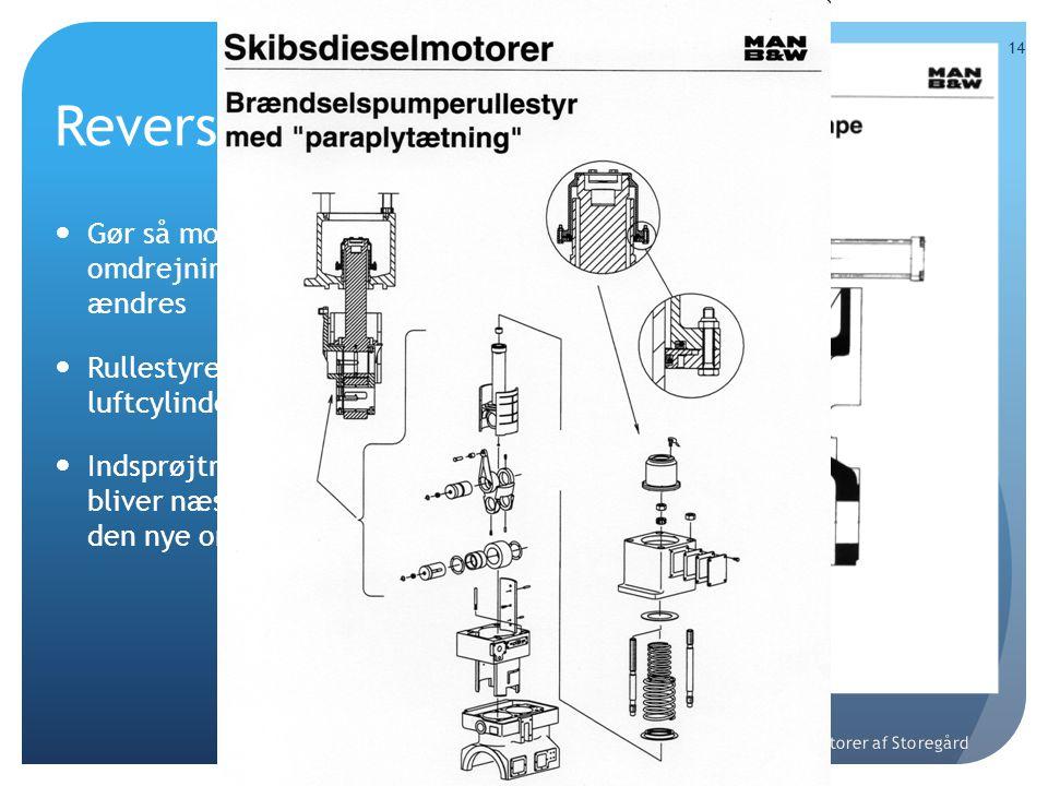 Reversering Gør så motorens omdrejningsretning kan ændres