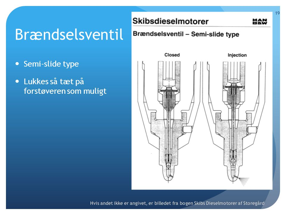 Brændselsventil Semi-slide type