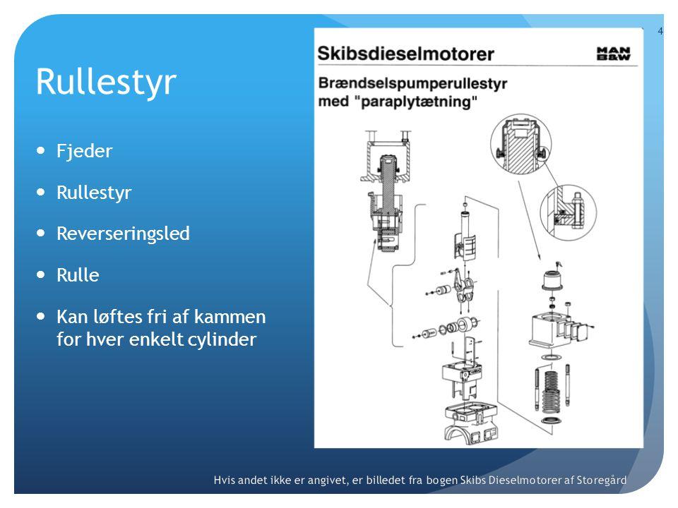 Rullestyr Fjeder Rullestyr Reverseringsled Rulle