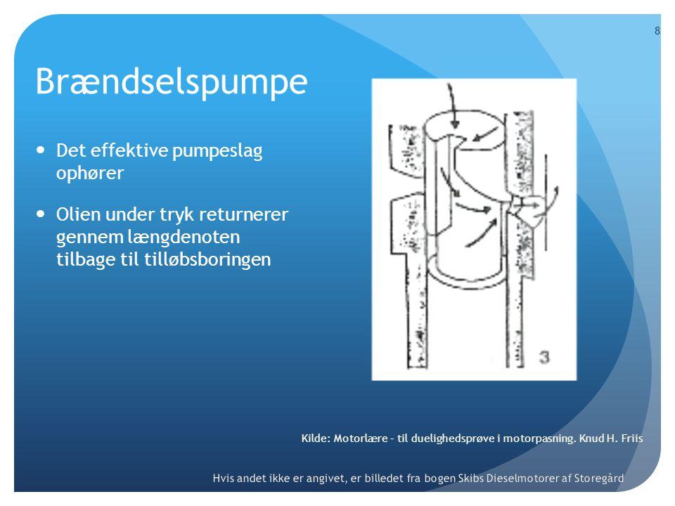 Brændselspumpe Det effektive pumpeslag ophører
