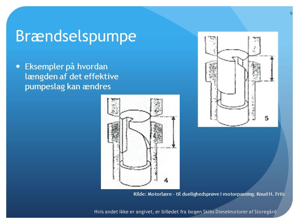 Brændselspumpe Eksempler på hvordan længden af det effektive pumpeslag kan ændres.