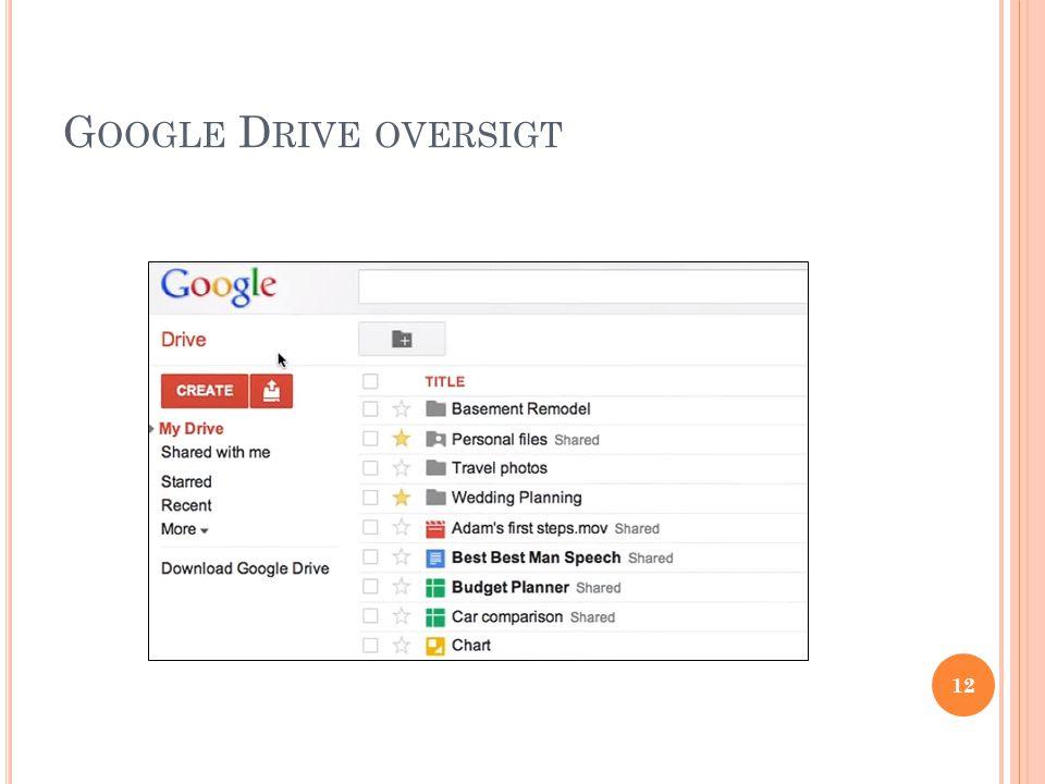 Google Drive oversigt