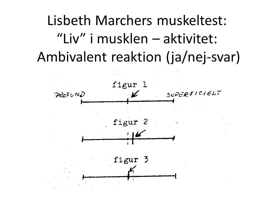 Lisbeth Marchers muskeltest: Liv i musklen – aktivitet: Ambivalent reaktion (ja/nej-svar)