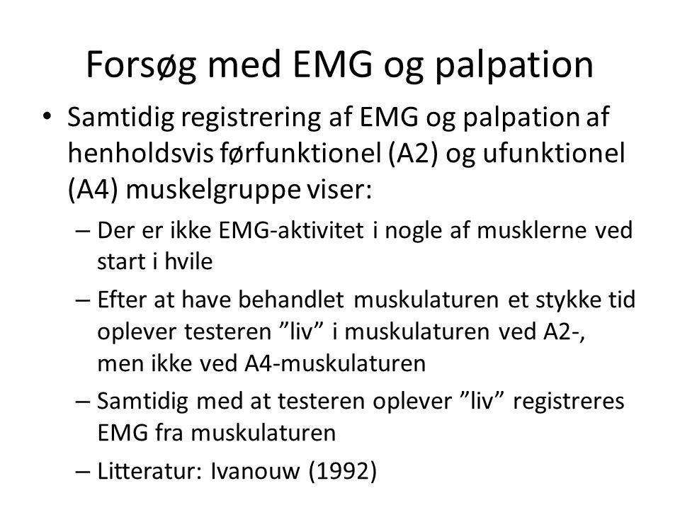 Forsøg med EMG og palpation