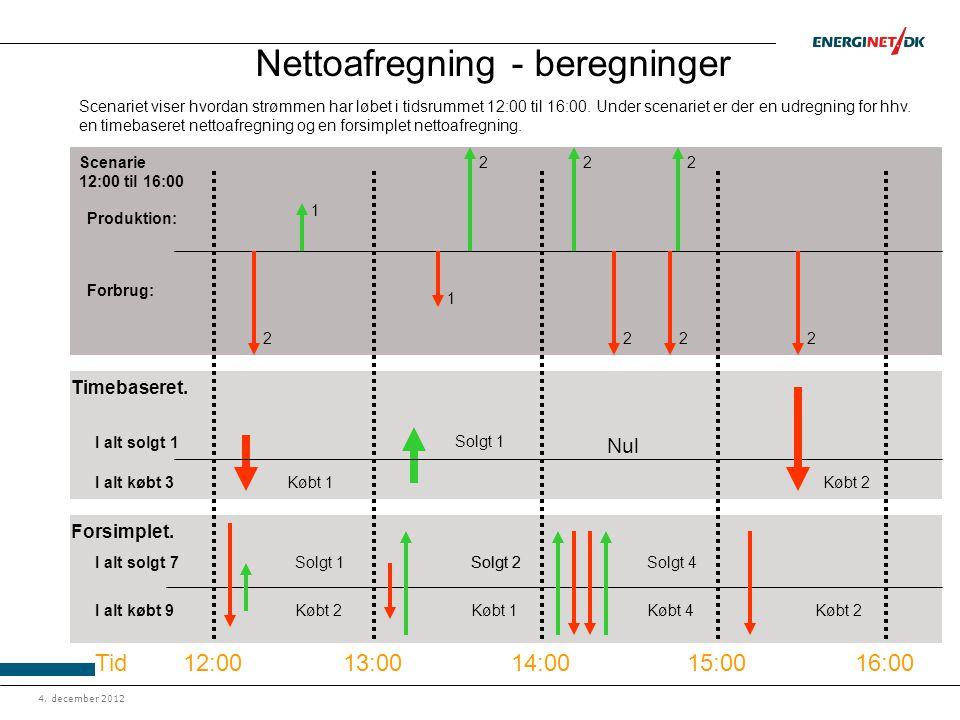 Nettoafregning - beregninger