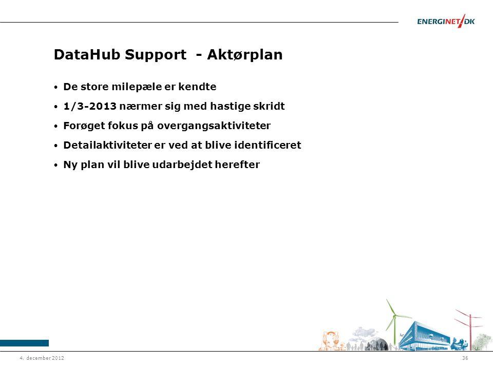 DataHub Support - Aktørplan