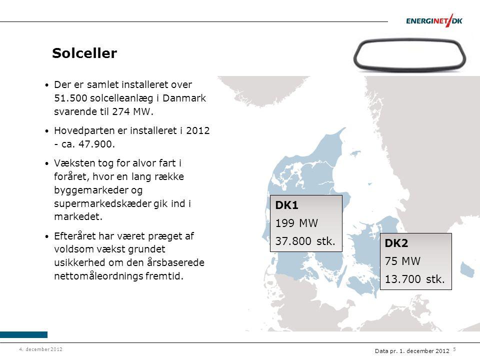 Solceller DK1 199 MW 37.800 stk. DK2 75 MW 13.700 stk.