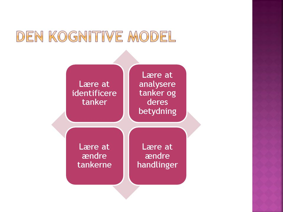 DEN KOGNITIVE MODEL Lære at identificere tanker